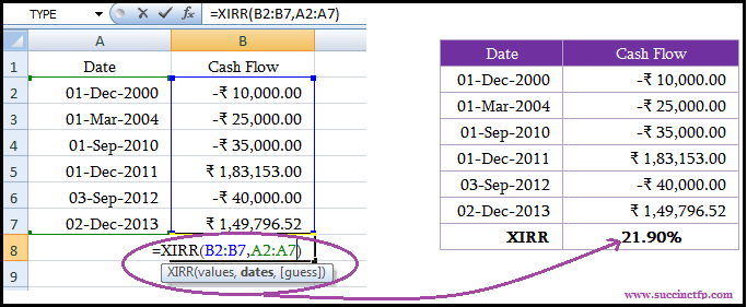 XIRR Calculation using MS Excel